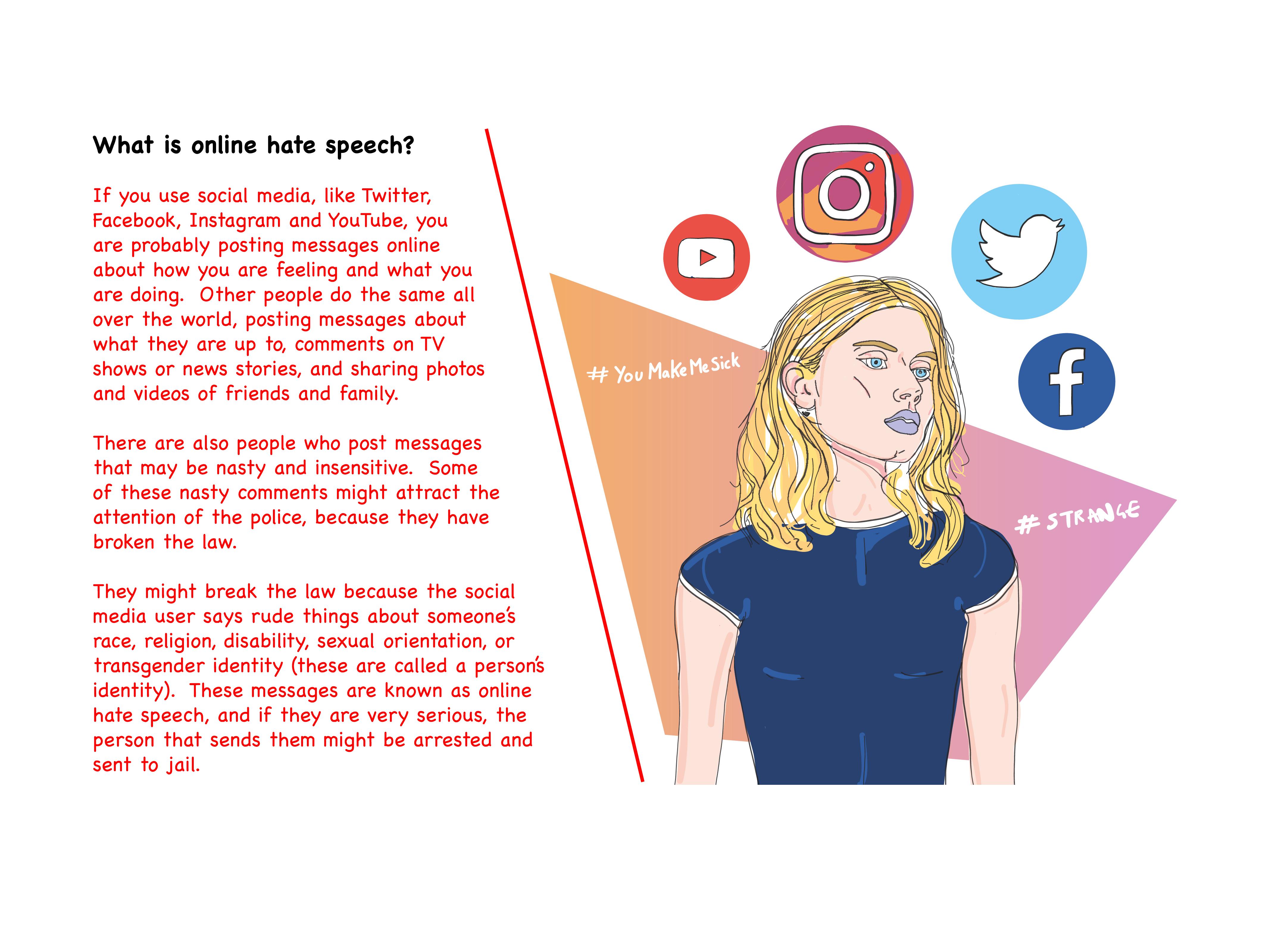 what-is-online-hate-speech-artwork