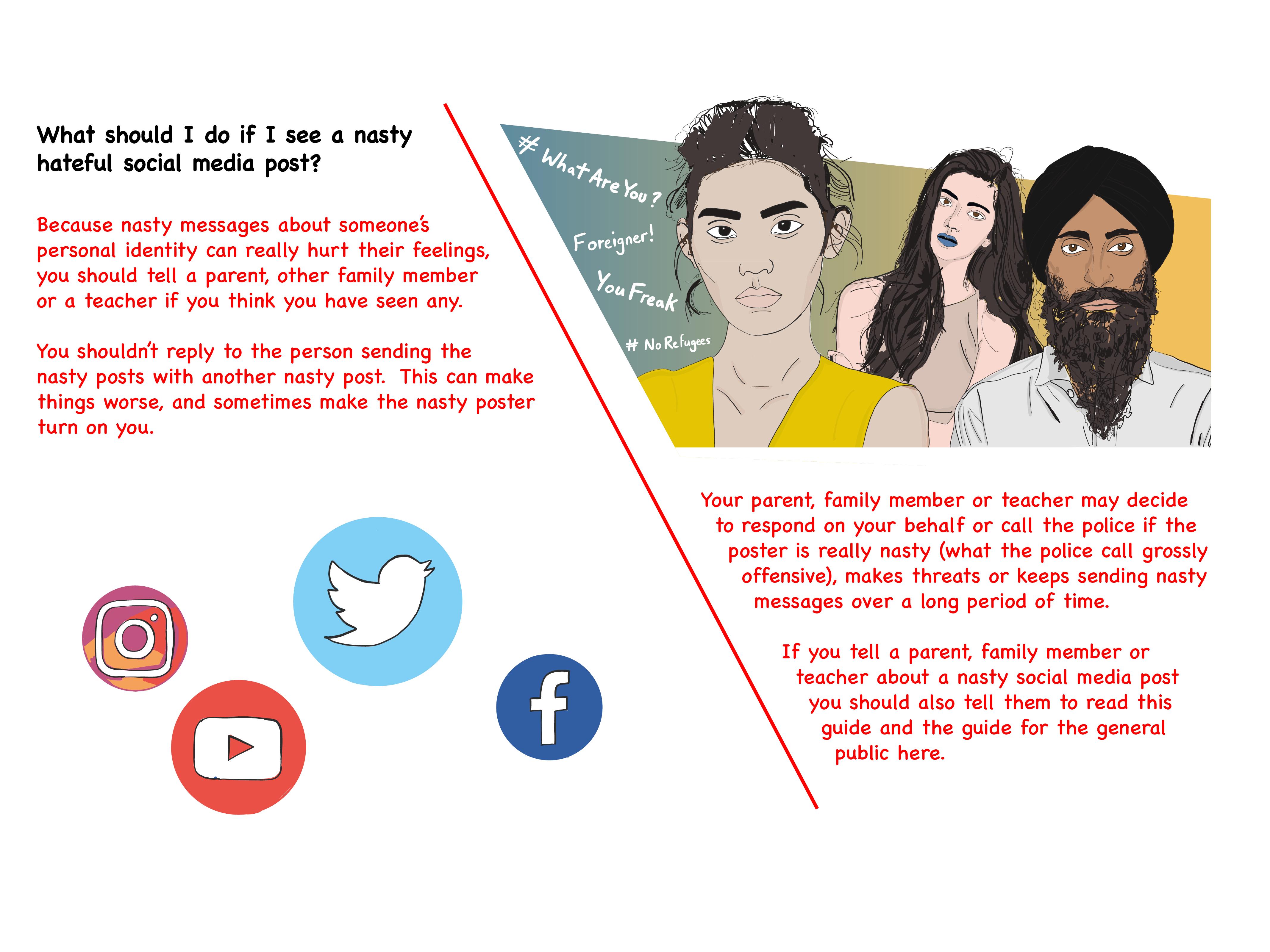 what-is-online-hate-speech-artwork-7